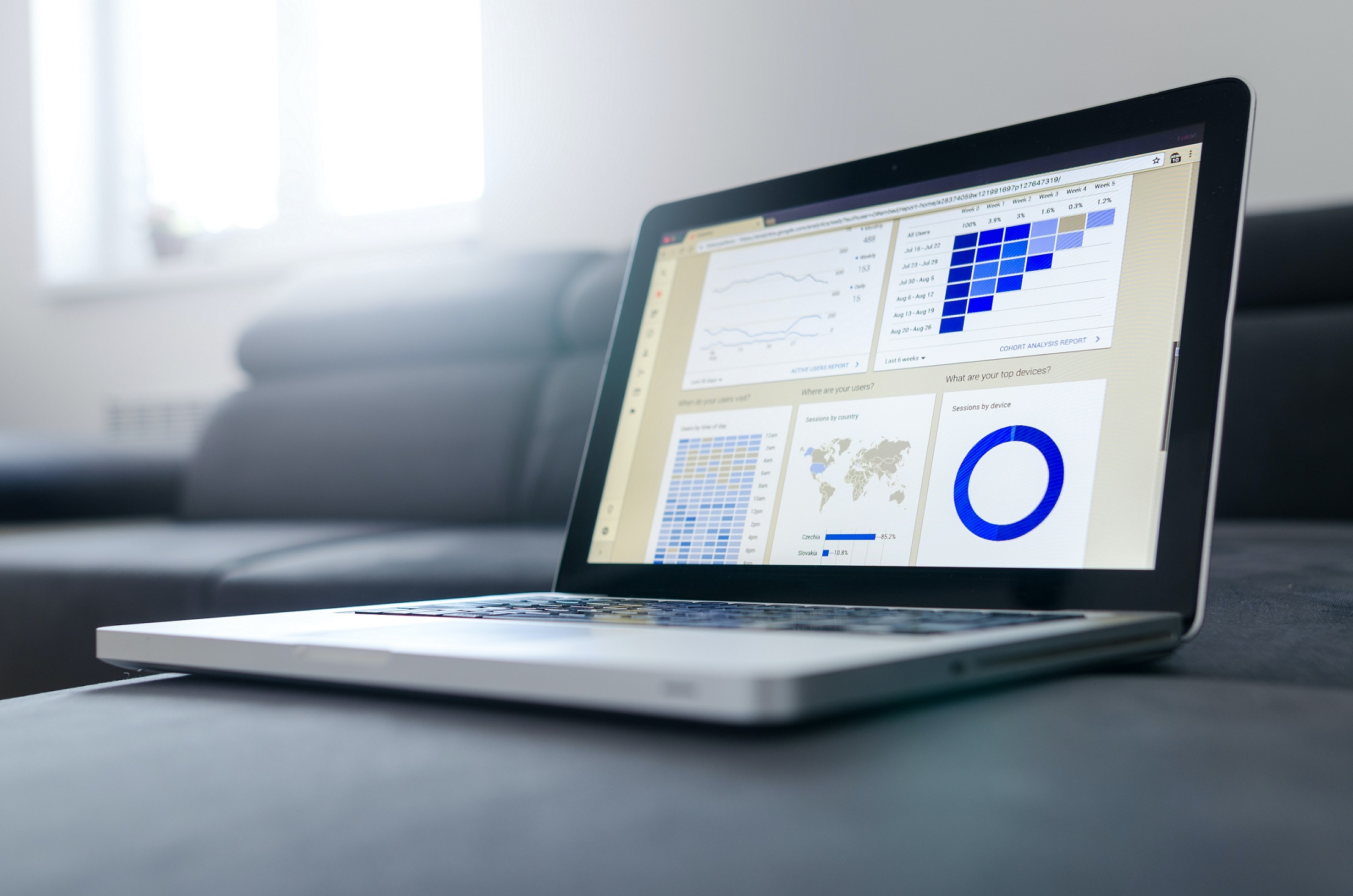 Using Data Effectively To Create Better Social Media Content